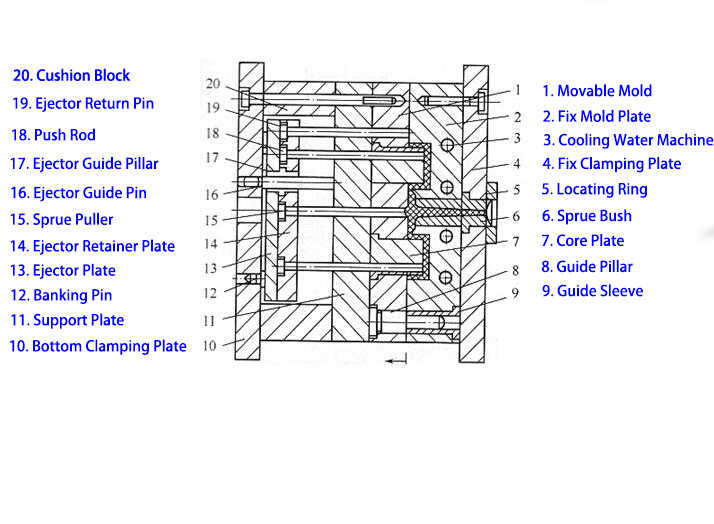 design guide for injection molding